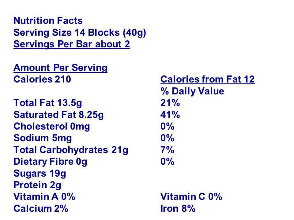 Nutrition Facts Serving Size 14 Blocks (40g) Servings Per Bar about 2 Amount Per Serving Calories 210Calories from Fat 12 % Daily Value Total Fat 13.5g21% Saturated Fat 8.25g41% Cholesterol 0mg0% Sodium 5mg0% Total Carbohydrates 21g7% Dietary Fibre 0g0% Sugars 19g Protein 2g Vitamin A 0%Vitamin C 0% Calcium 2%Iron 8%