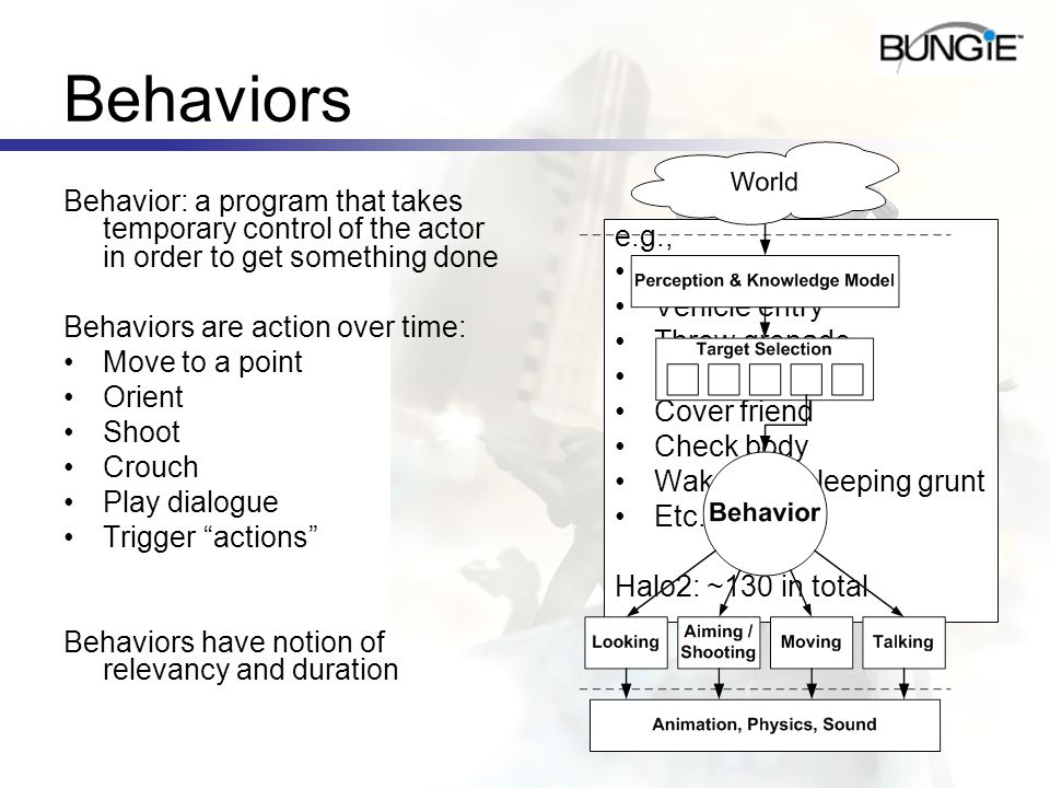 Behaviors Behavior: a program that takes temporary control of the actor in order to get something done Behaviors are action over time: Move to a point