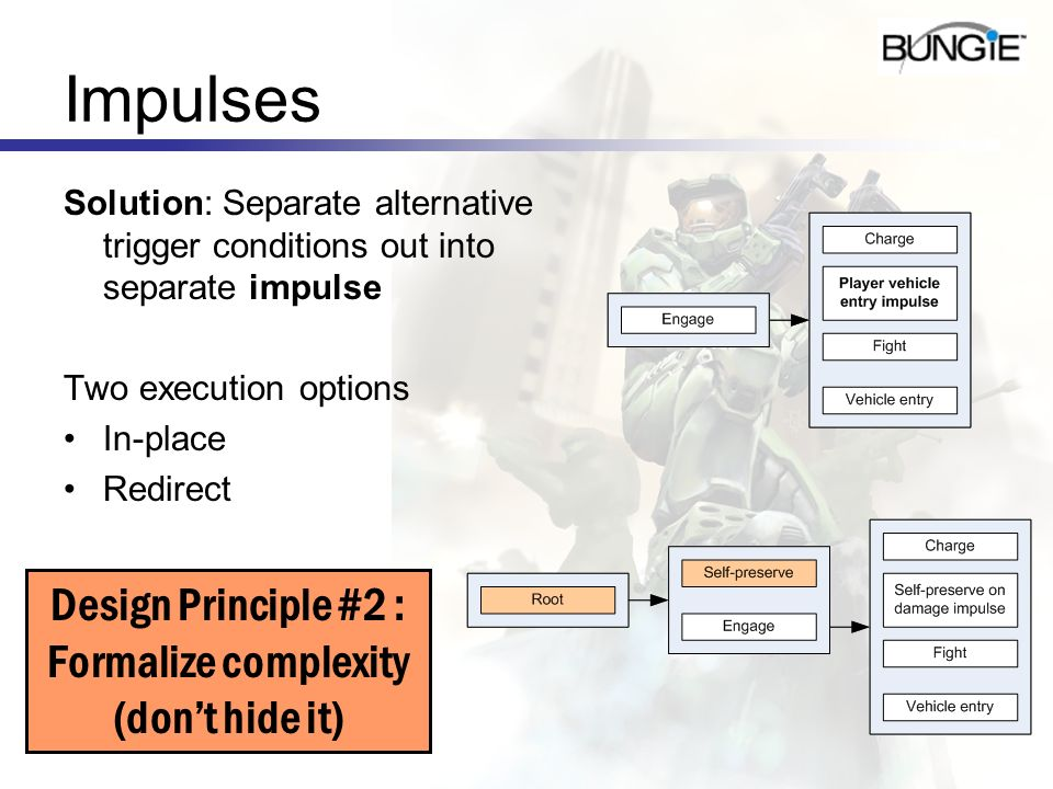 Impulses Solution: Separate alternative trigger conditions out into separate impulse Two execution options In-place Redirect Design Principle #2 : For