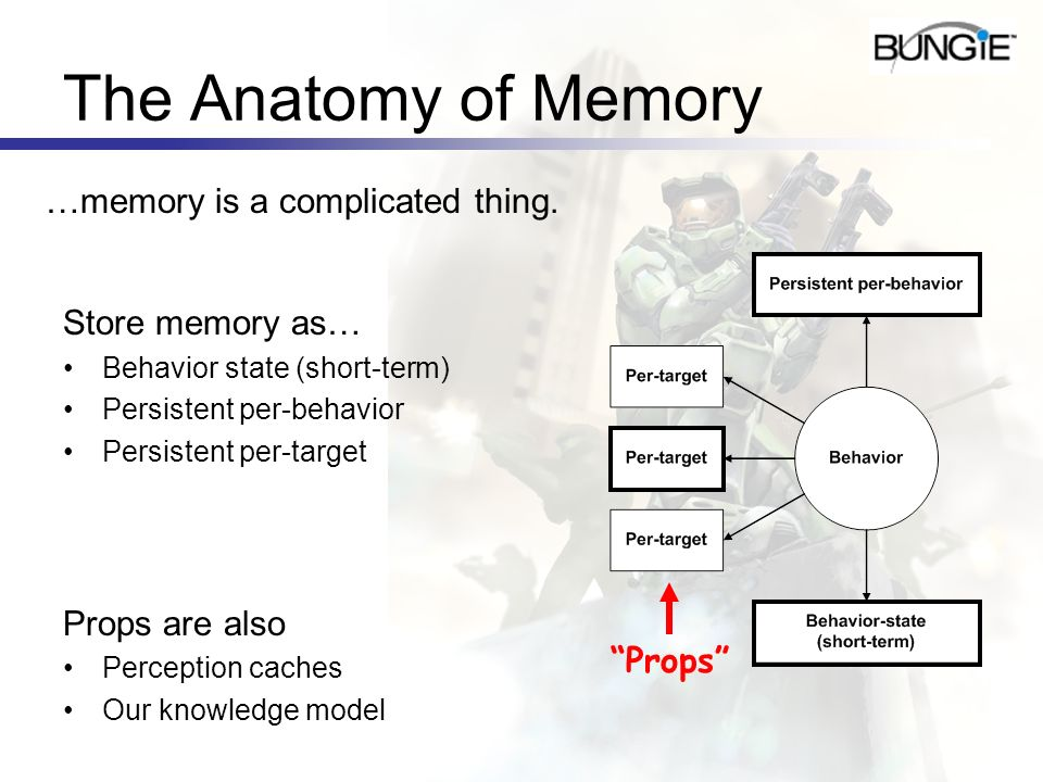 The Anatomy of Memory Store memory as… Behavior state (short-term) Persistent per-behavior Persistent per-target Props are also Perception caches Our