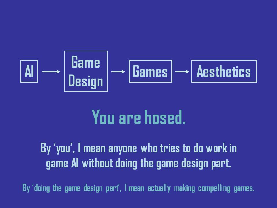 AI Game Design GamesAesthetics You are hosed. By you, I mean anyone who tries to do work in game AI without doing the game design part. By doing the g