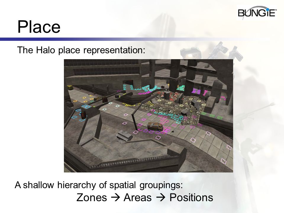 Place The Halo place representation: A shallow hierarchy of spatial groupings: Zones Areas Positions