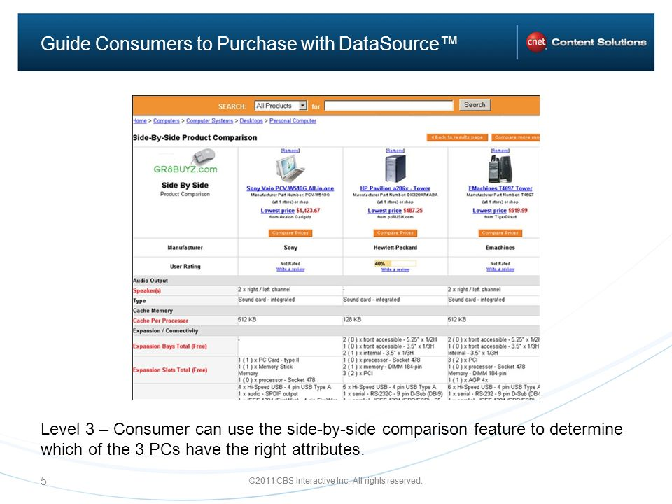 ©2011 CBS Interactive Inc. All rights reserved. 5 Guide Consumers to Purchase with DataSource Level 3 – Consumer can use the side-by-side comparison f