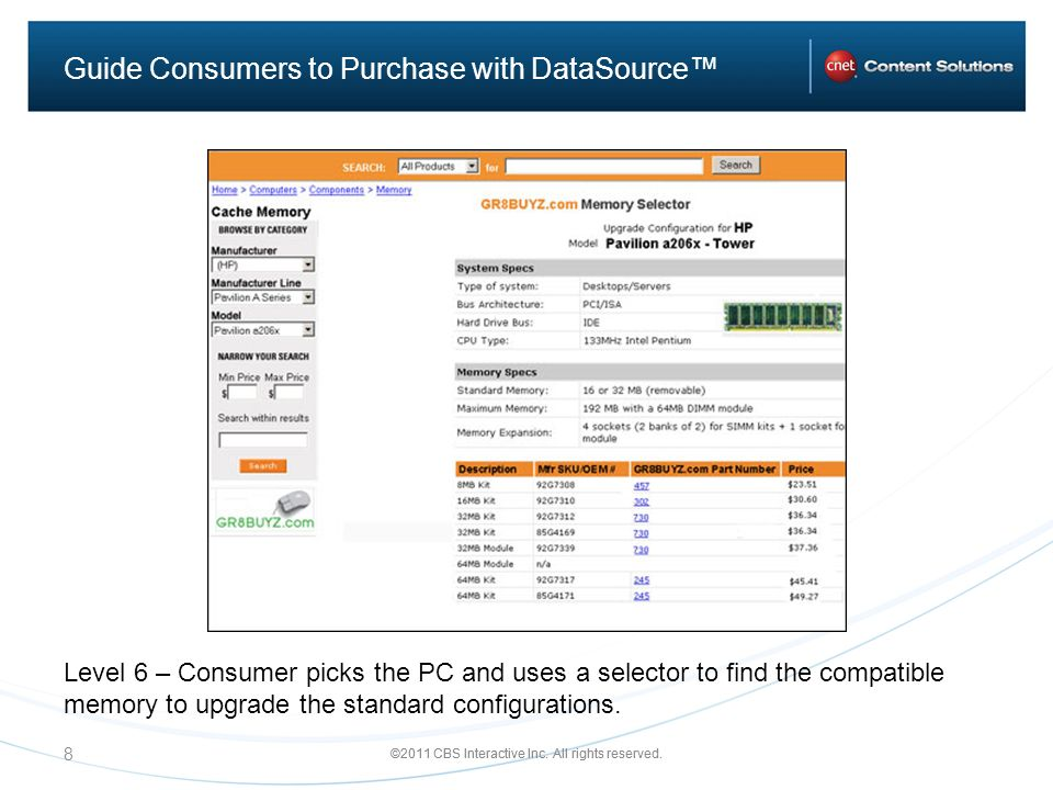 ©2011 CBS Interactive Inc. All rights reserved. 8 Guide Consumers to Purchase with DataSource Level 6 – Consumer picks the PC and uses a selector to f