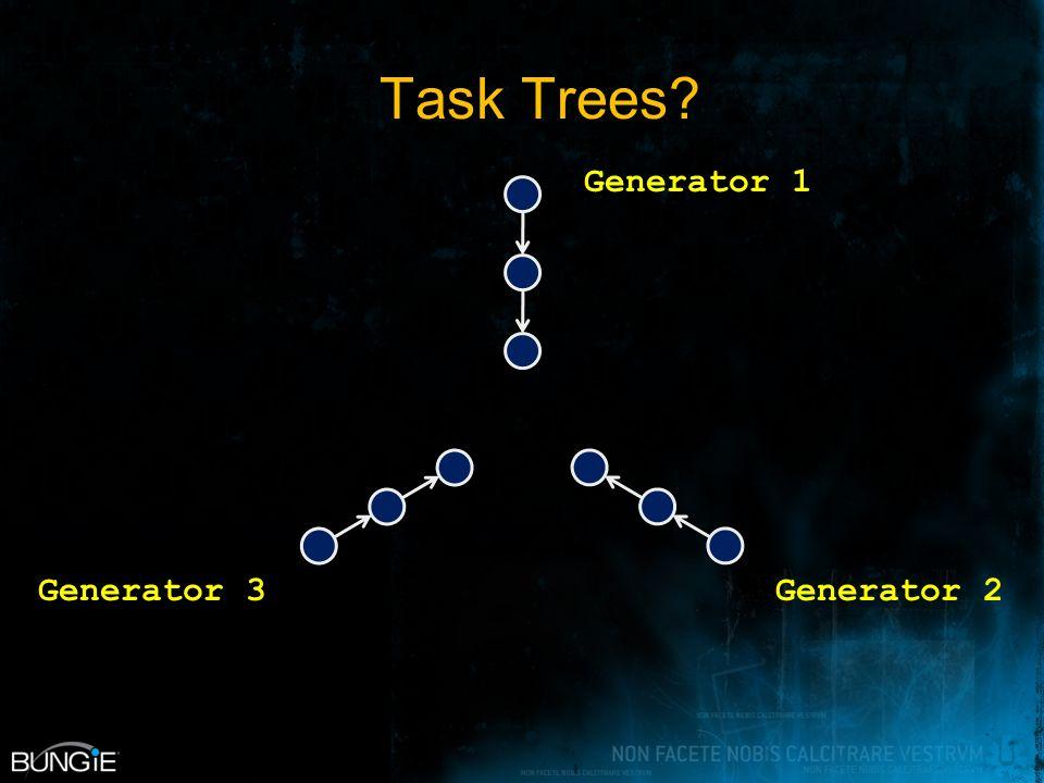Task Trees? Generator 2Generator 3 Generator 1