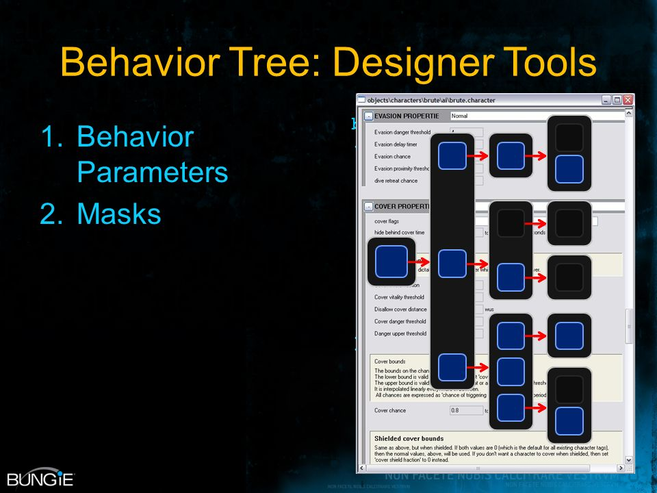 Behavior Tree: Designer Tools 1.Behavior Parameters 2.Masks bool hide_relevance() { if (damage > MAX_DAMAGE) { return true; } else { return false; }