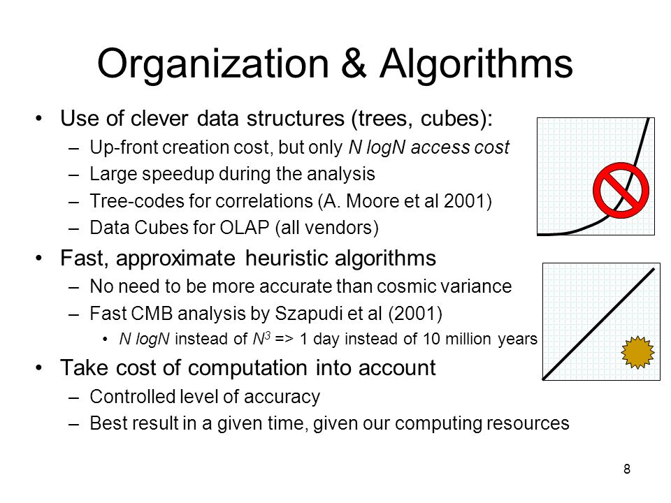 8 Organization & Algorithms Use of clever data structures (trees, cubes): –Up-front creation cost, but only N logN access cost –Large speedup during the analysis –Tree-codes for correlations (A.