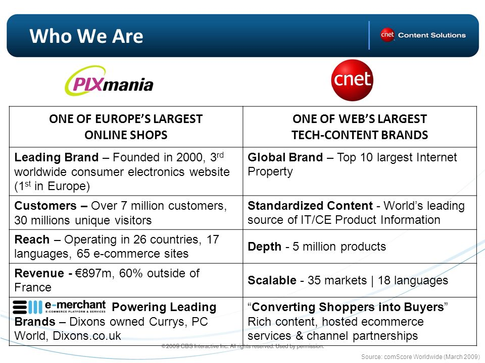 Who We Are ONE OF EUROPES LARGEST ONLINE SHOPS ONE OF WEBS LARGEST TECH-CONTENT BRANDS Leading Brand – Founded in 2000, 3 rd worldwide consumer electronics website (1 st in Europe) Global Brand – Top 10 largest Internet Property Customers – Over 7 million customers, 30 millions unique visitors Standardized Content - Worlds leading source of IT/CE Product Information Reach – Operating in 26 countries, 17 languages, 65 e-commerce sites Depth - 5 million products Revenue - 897m, 60% outside of France Scalable - 35 markets | 18 languages Powering Leading Brands – Dixons owned Currys, PC World, Dixons.co.uk Converting Shoppers into Buyers Rich content, hosted ecommerce services & channel partnerships Source: comScore Worldwide (March 2009)