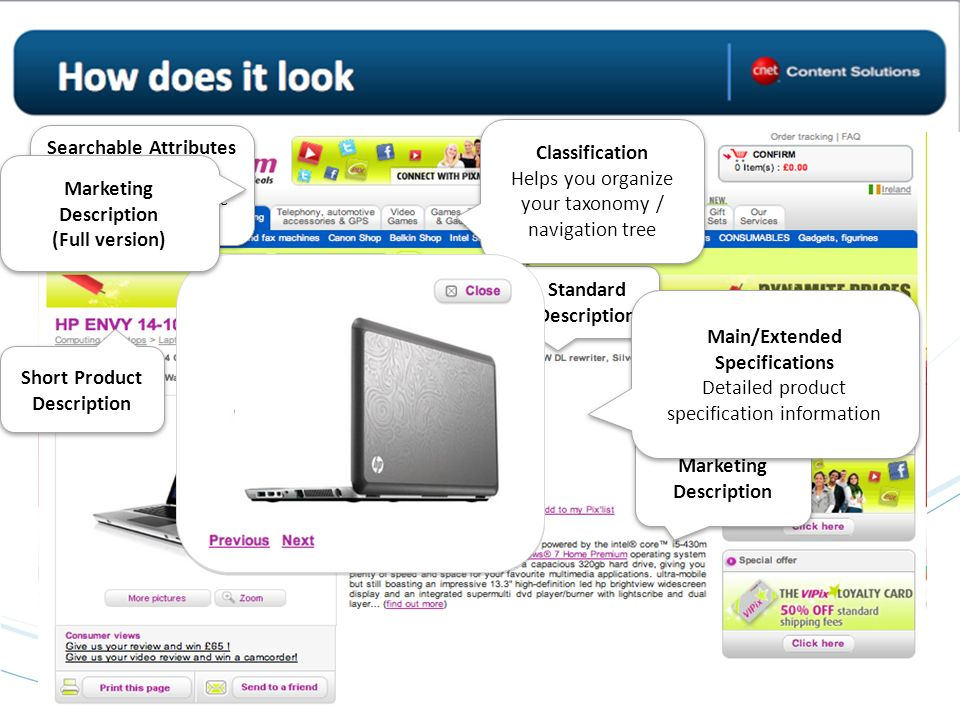 How It Works Buying Team New Product reference Buying Team New Product reference Content Team Receives New Product Request Content Team Receives New Product Request Content Team Verify & Update Content Team Verify & Update CNET Content Team Verify & Update Content Team Verify & Update Product Request & Prioritization CNET Product Info Delivery in all Languages Go live on Pixmania.com