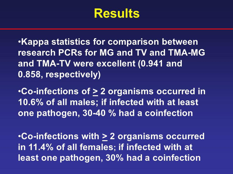 Results Kappa statistics for comparison between research PCRs for MG and TV and TMA-MG and TMA-TV were excellent (0.941 and 0.858, respectively) Co-in