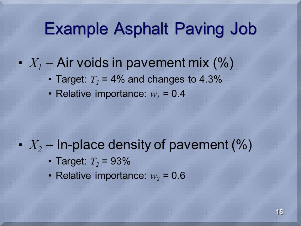 18 Example Asphalt Paving Job X 1 Air voids in pavement mix (%) Target: T 1 = 4% and changes to 4.3% Relative importance: w 1 = 0.4 X 2 In-place density of pavement (%) Target: T 2 = 93% Relative importance: w 2 = 0.6