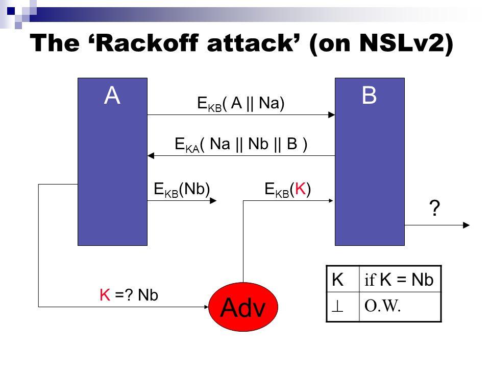 The Rackoff attack (on NSLv2) AB E KB ( A || Na) E KA ( Na || Nb || B ) E KB (Nb) Adv K =? Nb E KB (K) K if K = Nb O.W. ?