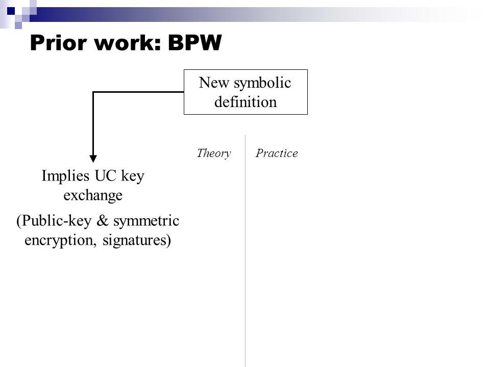 Prior work: BPW New symbolic definition Implies UC key exchange (Public-key & symmetric encryption, signatures) Theory Practice