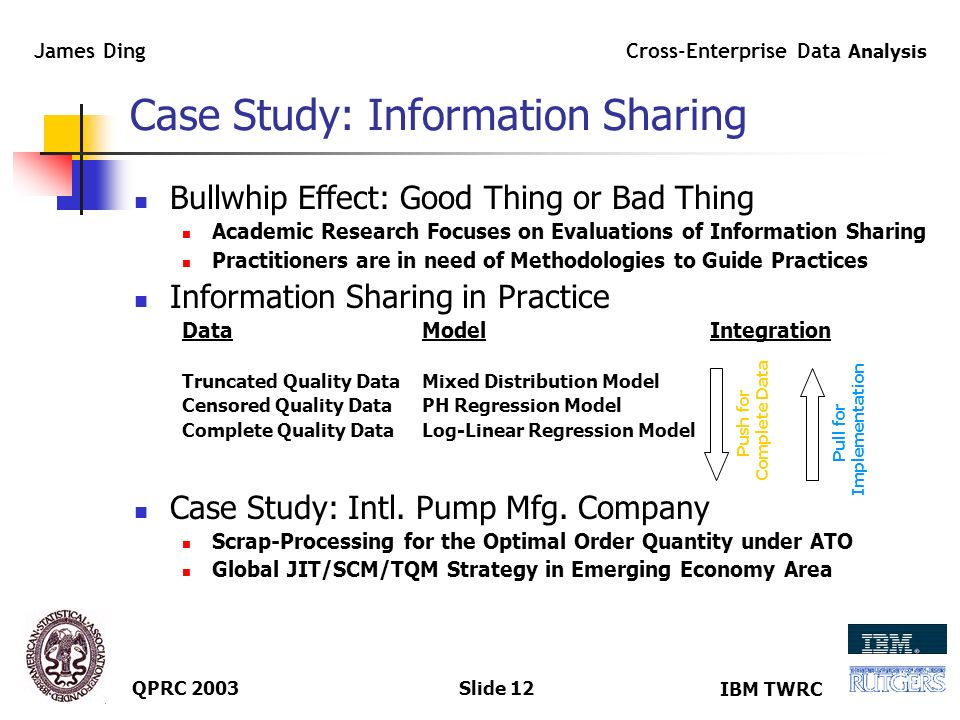IBM TWRC Cross-Enterprise Data Analysis James Ding QPRC 2003Slide 11 Modeling and Analysis: DIS DIS is a Powerful Tool to Achieve Strategic Fit under Complex Systems Strategic Fit Chopra (2001) Certainty Information Uncertainty KI BI SI