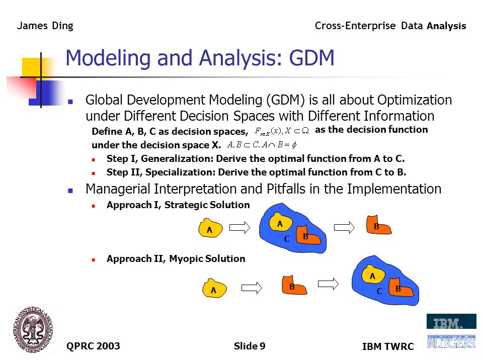 IBM TWRC Cross-Enterprise Data Analysis James Ding QPRC 2003Slide 8 Modeling and Analysis: ASD Tools for decision-making under complex systems Bayesian Statistics (Thomas Bayes, 1821) Information Theory (Shannon, 1948) Cybernetics (Wiener, 1950) System Dynamics (Forrester, 1961) Game Theory … … … … Adaptive System Design (ASD) Approach Simulation is a useful tool for complex systems but can not explore values of latent variables Prediction with updated training data can lead to graduate exploration of values of latent variables