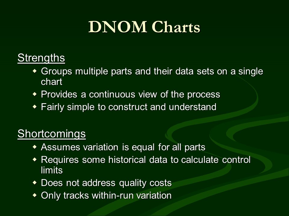 DNOM Charts Strengths Groups multiple parts and their data sets on a single chart Groups multiple parts and their data sets on a single chart Provides