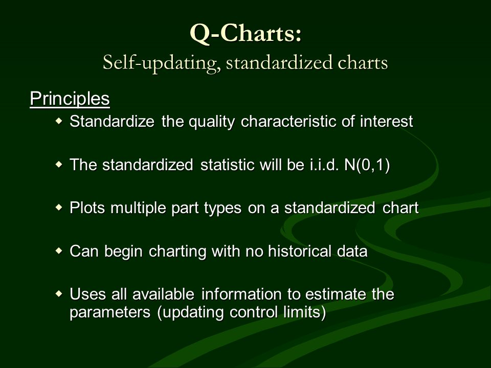 Q-Charts: Self-updating, standardized charts Principles Standardize the quality characteristic of interest Standardize the quality characteristic of i