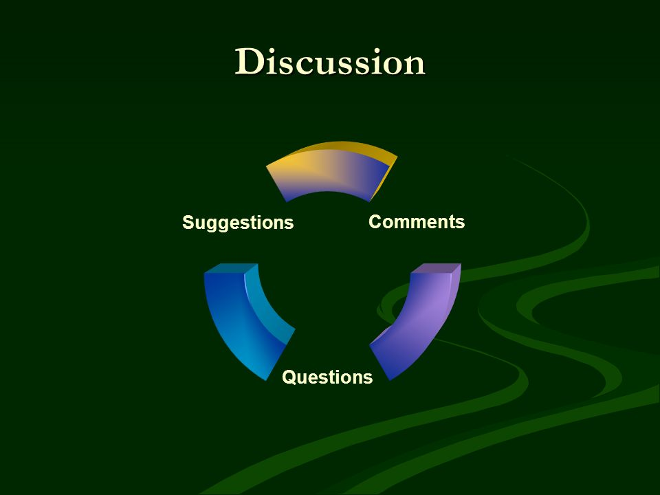 Discussion Comments Questions Suggestions