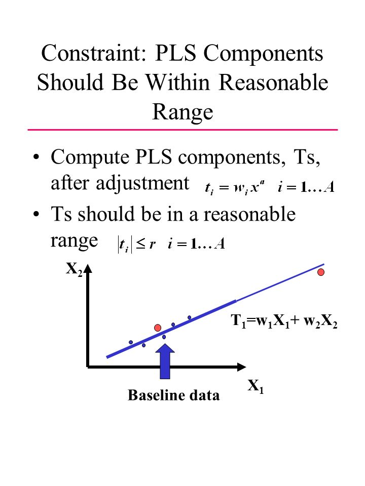 Constraint: PLS Components Should Be Within Reasonable Range Compute PLS components, Ts, after adjustment Ts should be in a reasonable range X1X1 X2X2 Baseline data T 1 =w 1 X 1 + w 2 X 2