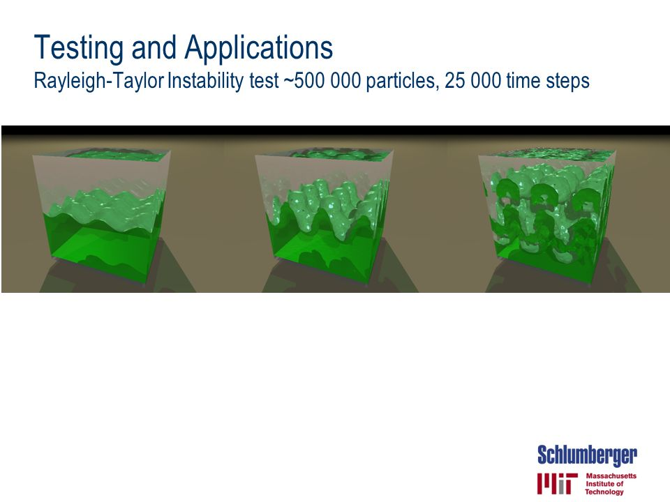 Testing and Applications Rayleigh-Taylor Instability test ~500 000 particles, 25 000 time steps