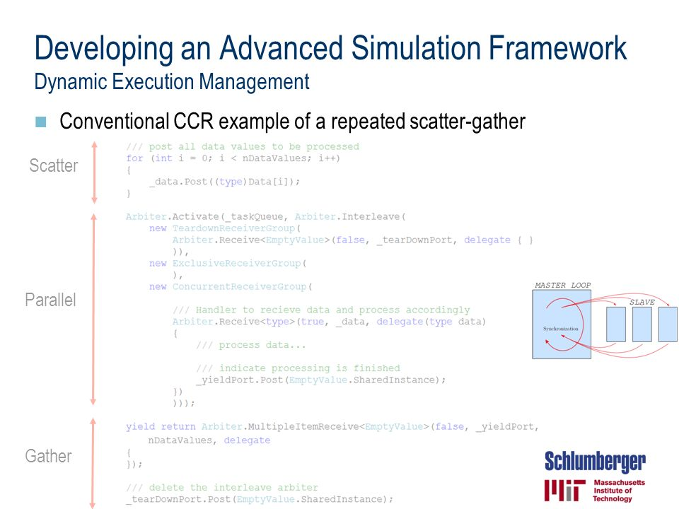Developing an Advanced Simulation Framework Dynamic Execution Management Conventional CCR example of a repeated scatter-gather Scatter Parallel Gather
