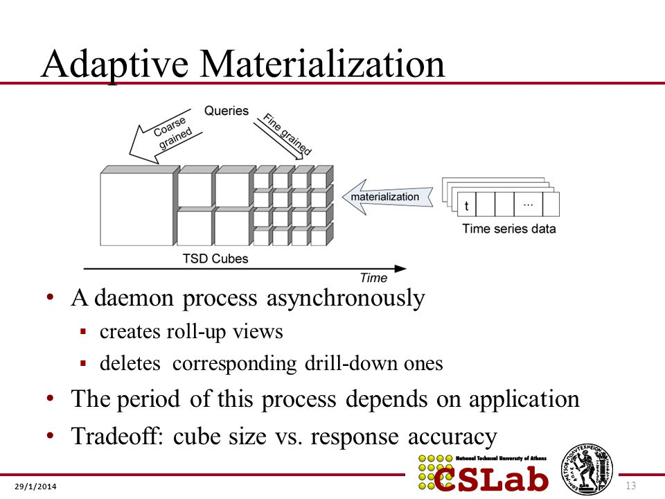29/1/2014 Adaptive Materialization A daemon process asynchronously creates roll-up views deletes corresponding drill-down ones The period of this process depends on application Tradeoff: cube size vs.