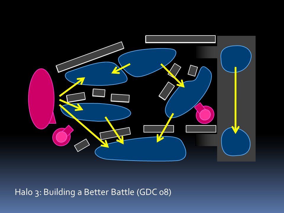 Halo 3: Building a Better Battle (GDC 08)