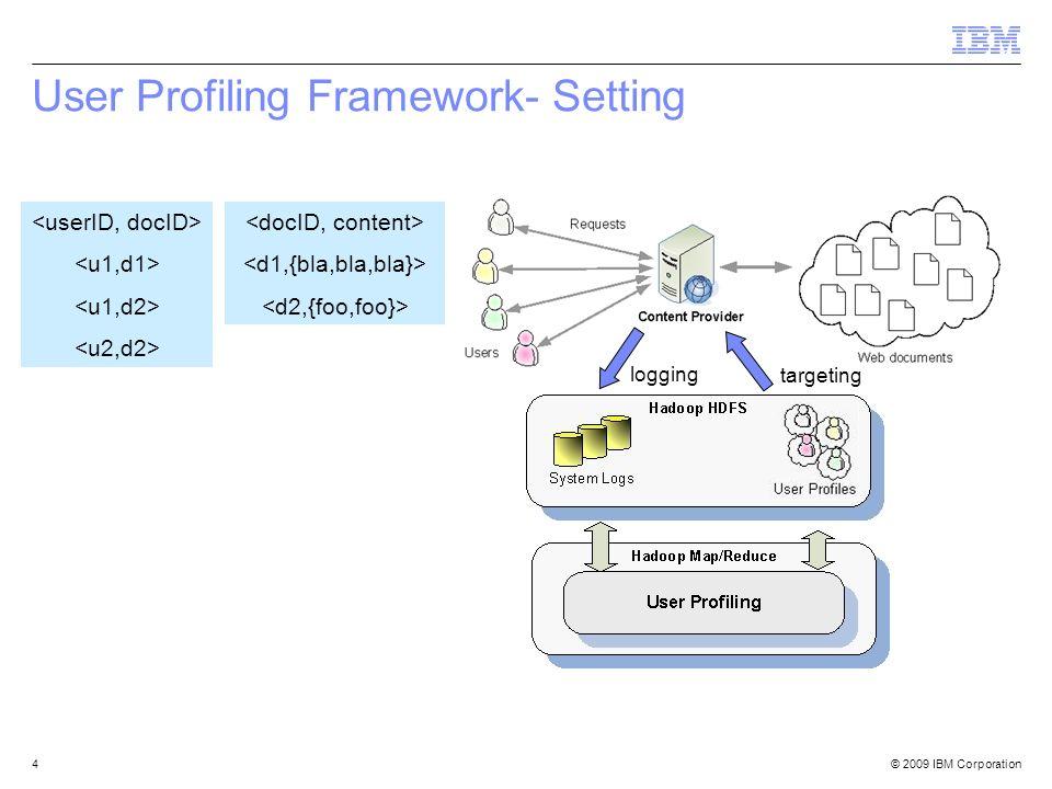 © 2009 IBM Corporation4 User Profiling Framework- Setting logging targeting