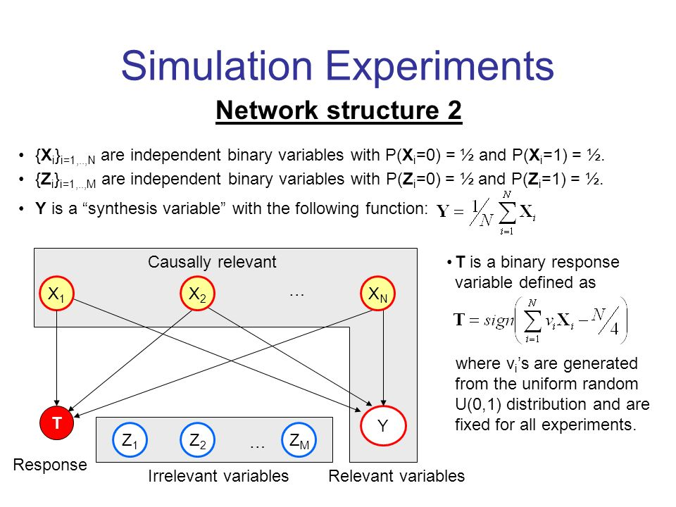Simulation Experiments Network structure 2 {X i } i=1,..,N are independent binary variables with P(X i =0) = ½ and P(X i =1) = ½. {Z i } i=1,..,M are