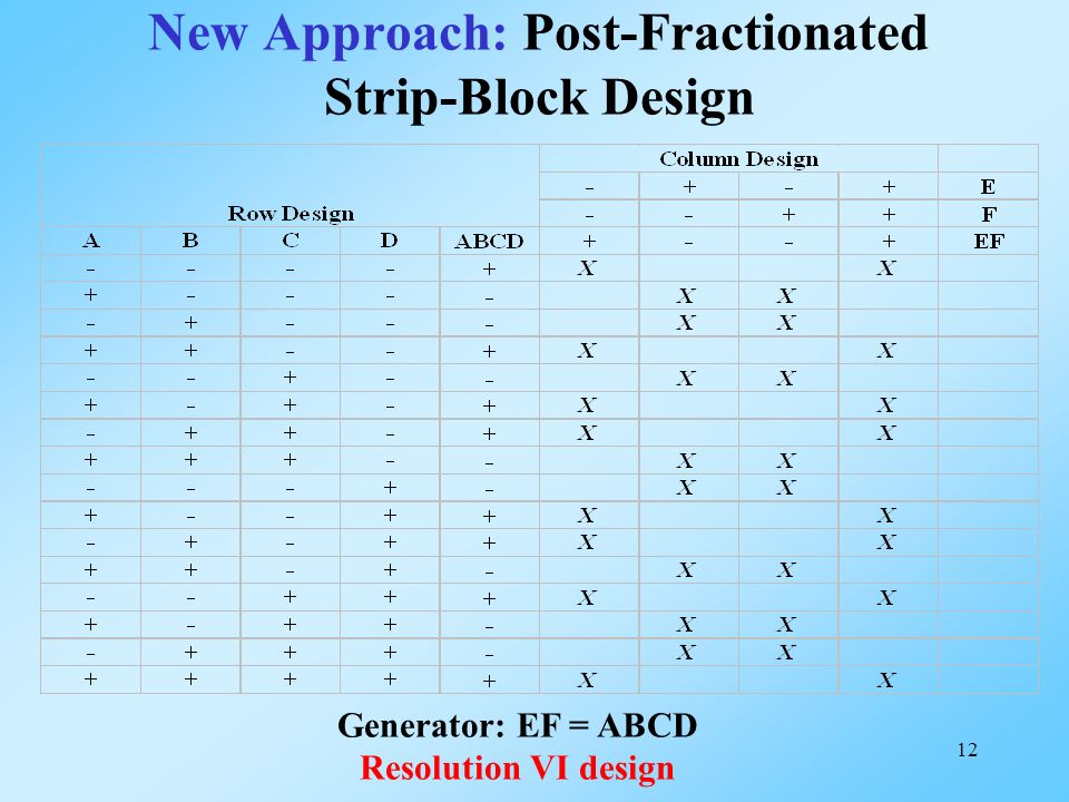 12 New Approach: Post-Fractionated Strip-Block Design Generator: EF = ABCD Resolution VI design