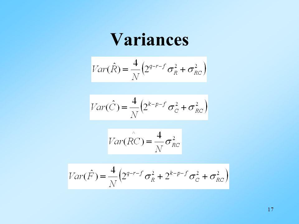 17 Variances