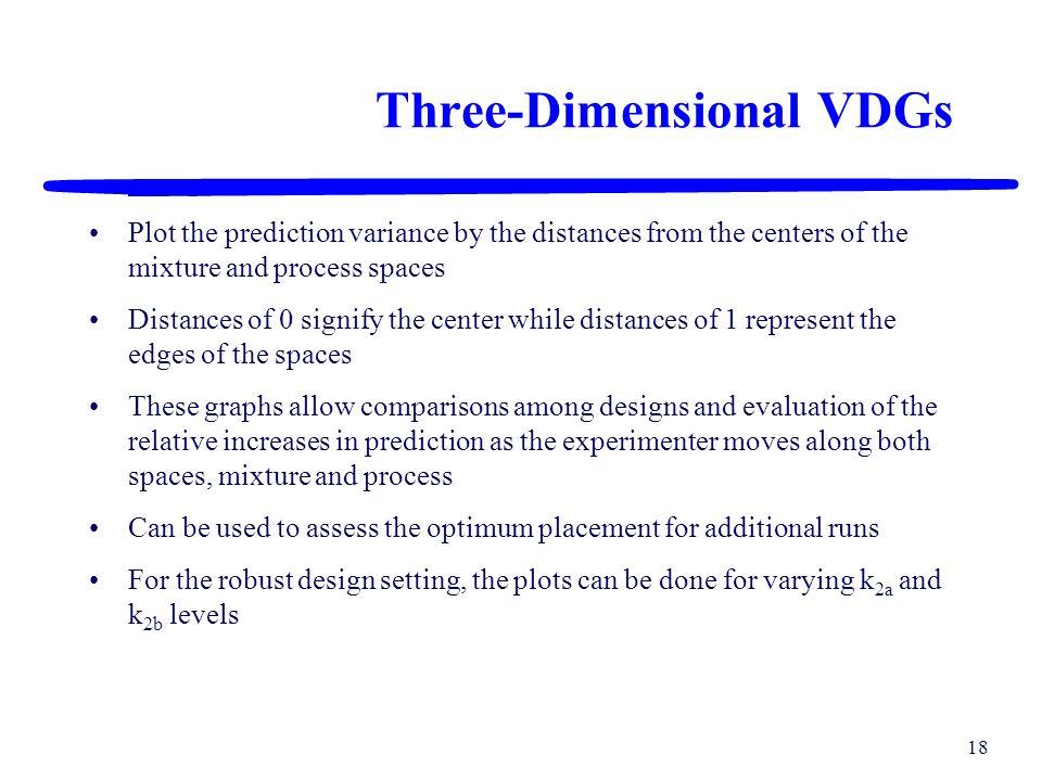 17 VDG - Example