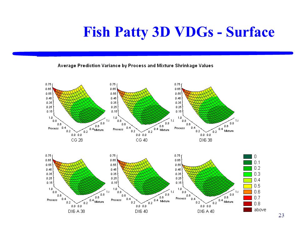 22 Fish Patty 3D VDGs - Contours
