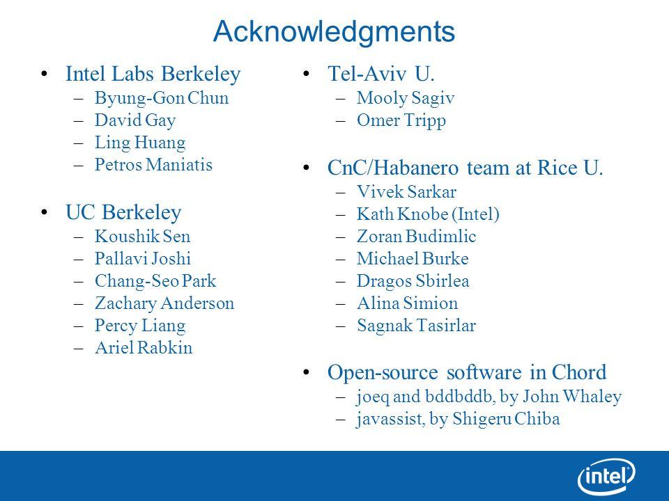 27 Acknowledgments Intel Labs Berkeley –Byung-Gon Chun –David Gay –Ling Huang –Petros Maniatis UC Berkeley –Koushik Sen –Pallavi Joshi –Chang-Seo Park