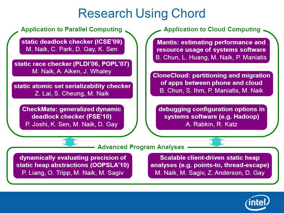 3 Research Using Chord static race checker (PLDI06, POPL07) M. Naik, A. Aiken, J. Whaley static deadlock checker (ICSE09) M. Naik, C. Park, D. Gay, K.