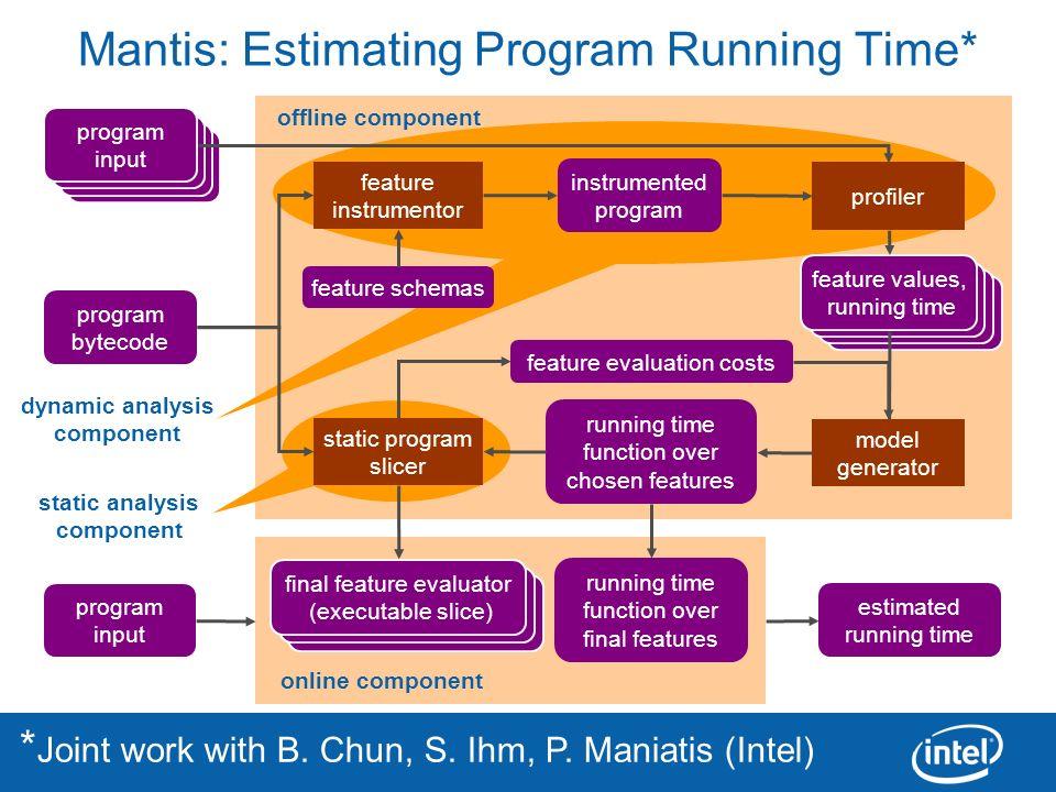 4 Mantis: Estimating Program Running Time* feature instrumentor program bytecode instrumented program program input feature schemas profiler feature v