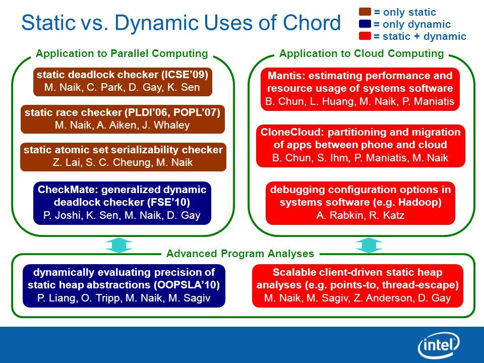7 Static vs. Dynamic Uses of Chord static race checker (PLDI06, POPL07) M. Naik, A. Aiken, J. Whaley static deadlock checker (ICSE09) M. Naik, C. Park