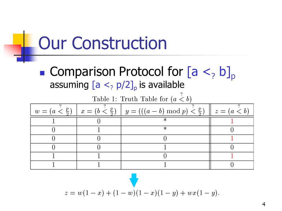 4 Our Construction Comparison Protocol for [a < b] p assuming [a < p/2] p is available