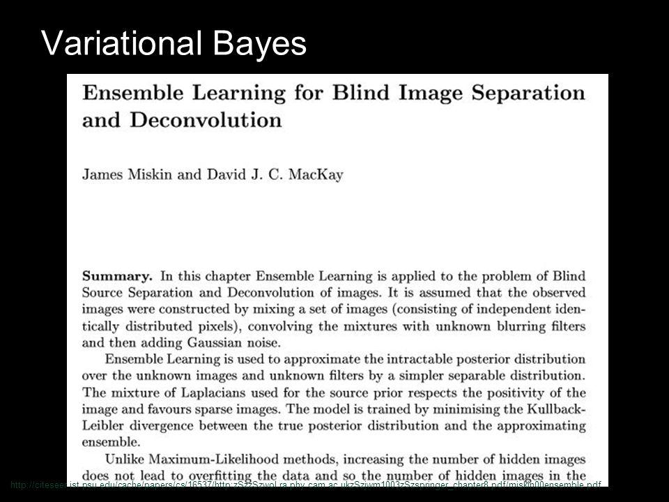 Variational Bayes http://citeseer.ist.psu.edu/cache/papers/cs/16537/http:zSzzSzwol.ra.phy.cam.ac.ukzSzjwm1003zSzspringer_chapter8.pdf/miskin00ensemble