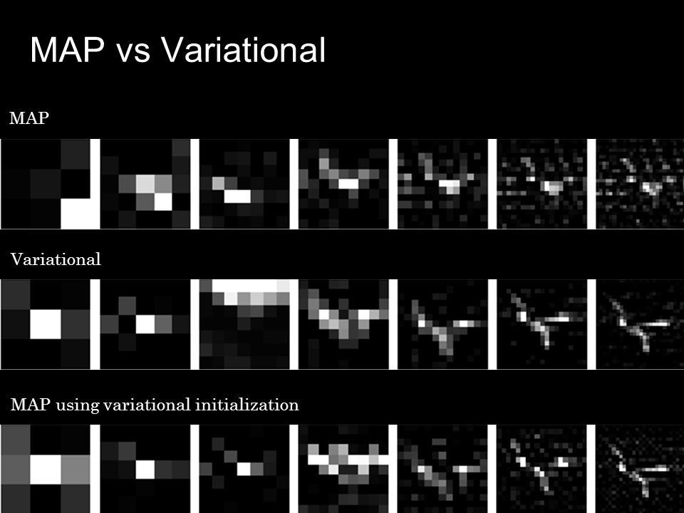 MAP vs Variational MAP Variational MAP using variational initialization