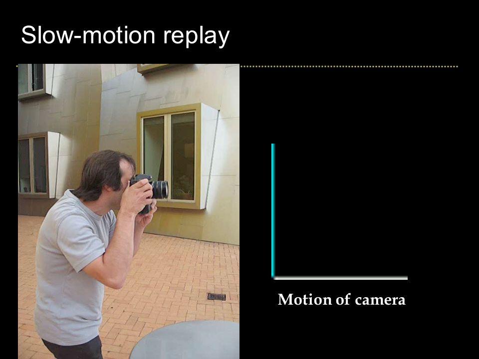 Motion of camera