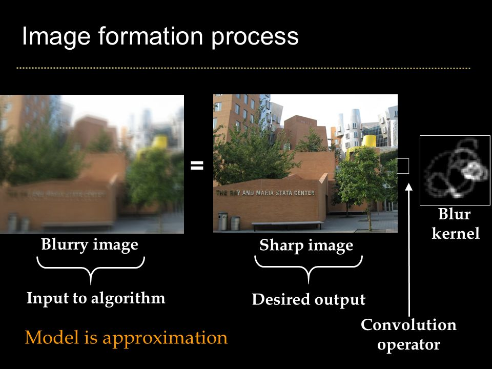 Image formation process = Blurry image Sharp image Blur kernel Input to algorithm Desired output Convolution operator Model is approximation