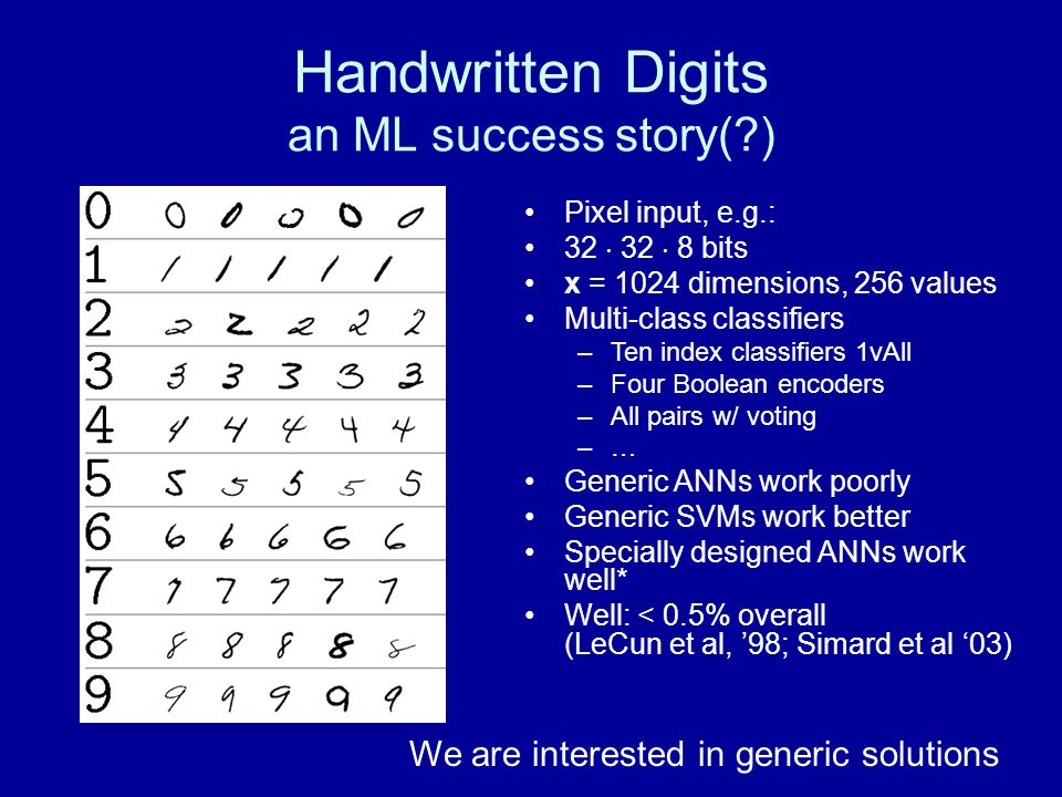 Handwritten Digits an ML success story(?) Pixel input, e.g.: 32 32 8 bits x = 1024 dimensions, 256 values Multi-class classifiers –Ten index classifie