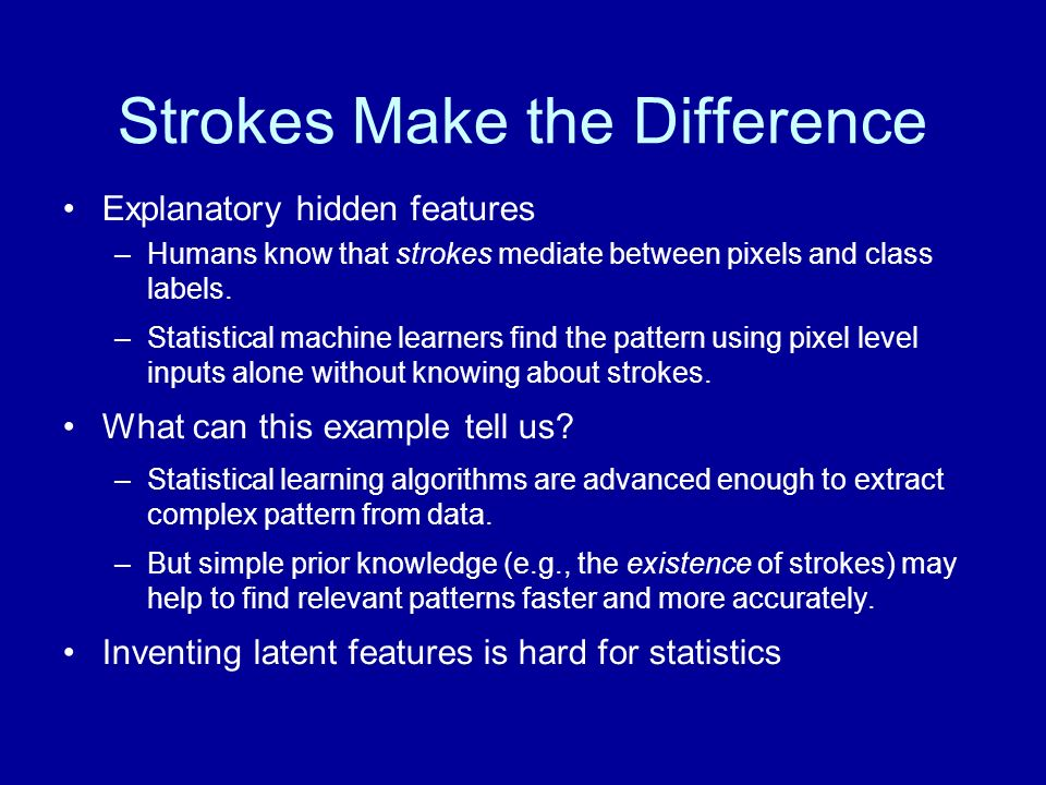 Strokes Make the Difference Explanatory hidden features –Humans know that strokes mediate between pixels and class labels. –Statistical machine learne