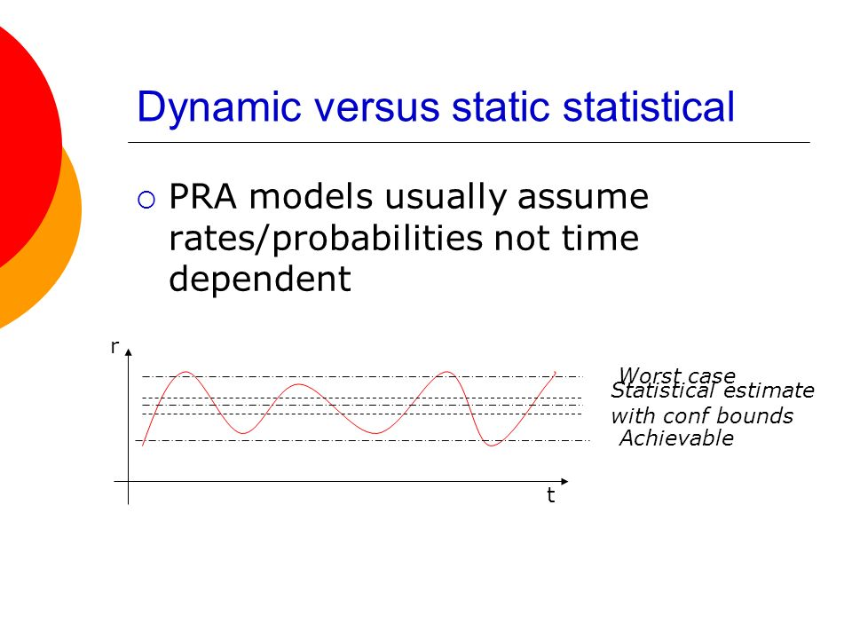 Dynamic versus static statistical PRA models usually assume rates/probabilities not time dependent t r Worst case Achievable Statistical estimate with