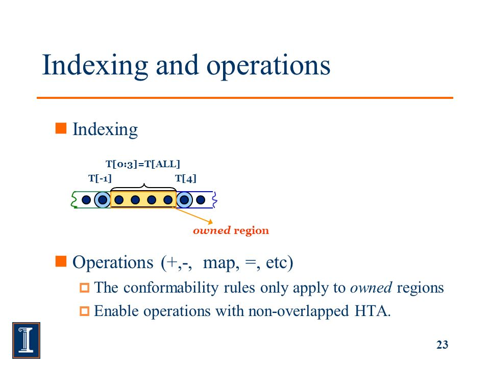 23 Indexing Operations (+,-, map, =, etc) The conformability rules only apply to owned regions Enable operations with non-overlapped HTA.