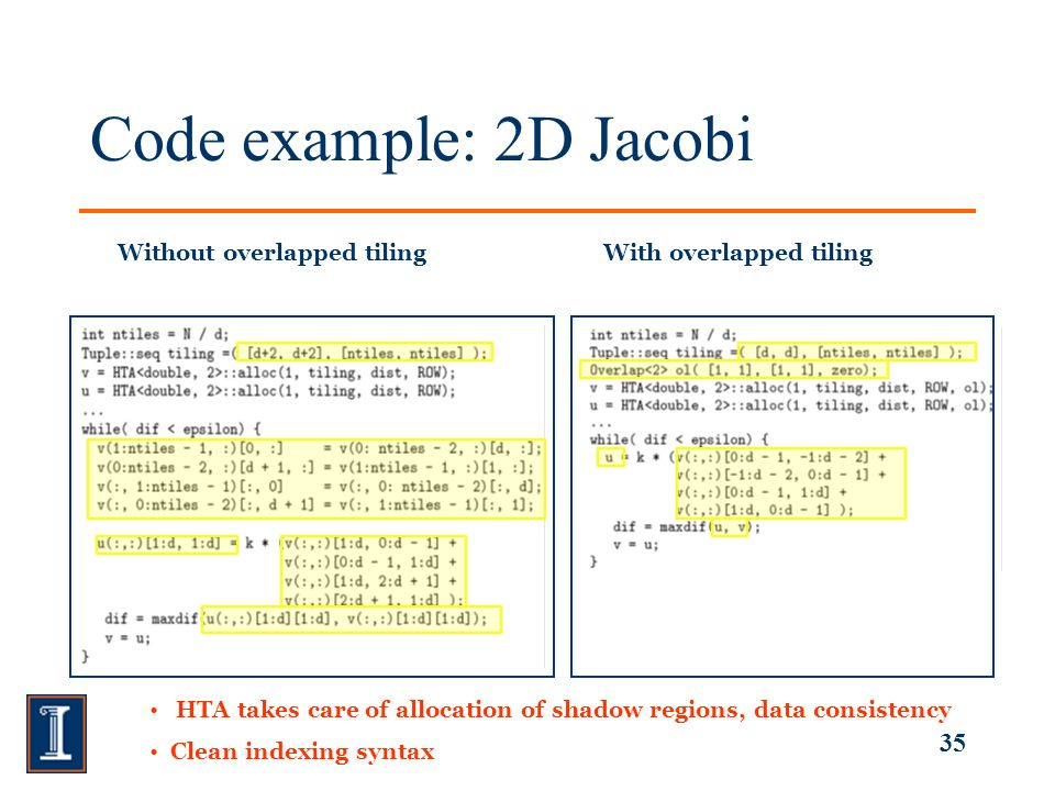 35 Code example: 2D Jacobi Without overlapped tilingWith overlapped tiling HTA takes care of allocation of shadow regions, data consistency Clean indexing syntax