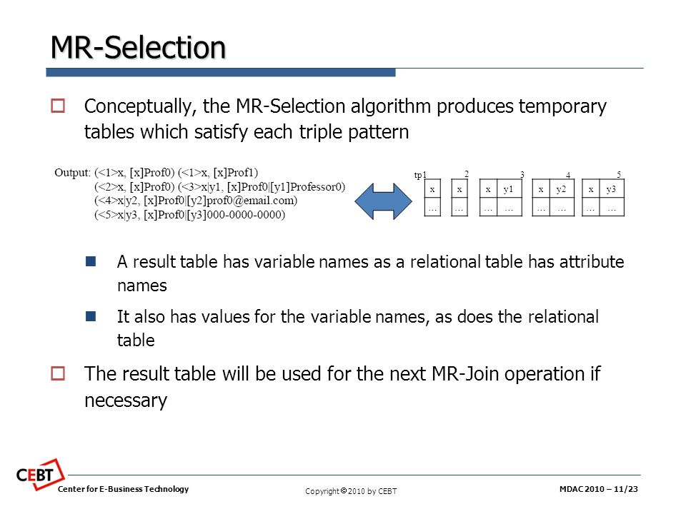 Copyright 2010 by CEBT MR-Selection Conceptually, the MR-Selection algorithm produces temporary tables which satisfy each triple pattern A result tabl