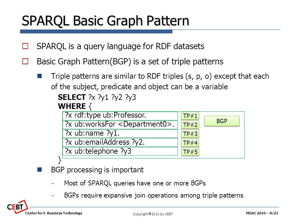 Copyright 2010 by CEBT SPARQL Basic Graph Pattern SPARQL is a query language for RDF datasets Basic Graph Pattern(BGP) is a set of triple patterns Tri