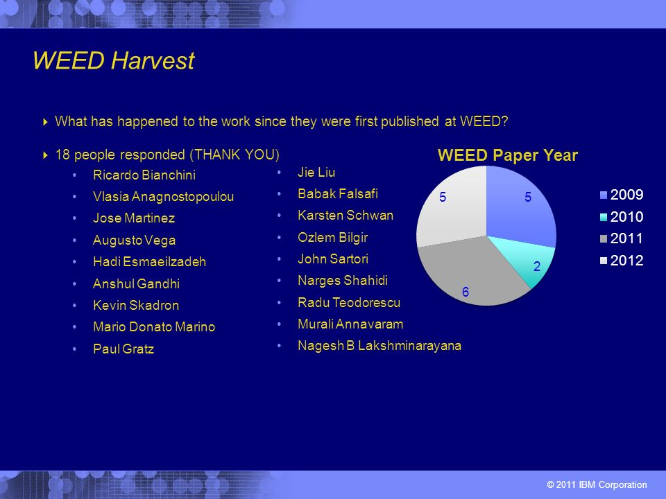 © 2011 IBM Corporation WEED Harvest What has happened to the work since they were first published at WEED.
